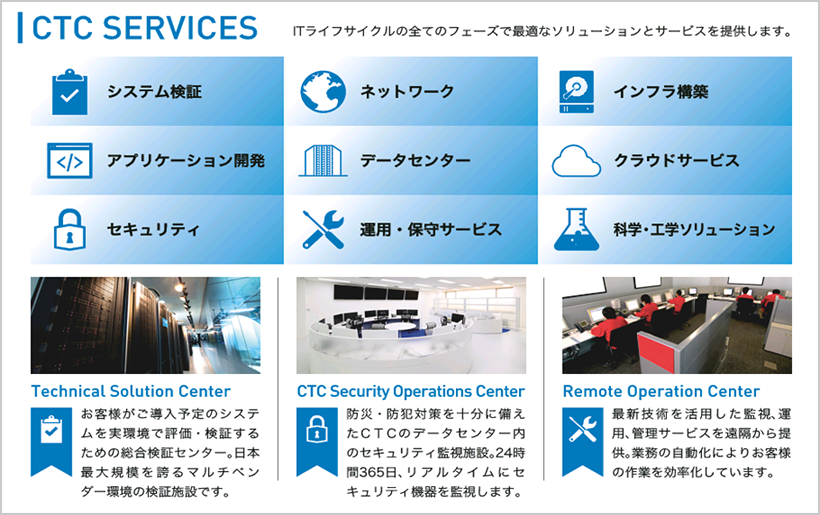 CTC SERVICES